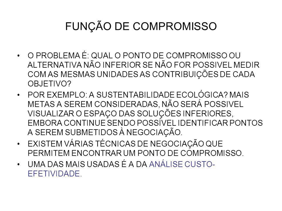 FUNÇÃO DE COMPROMISSO