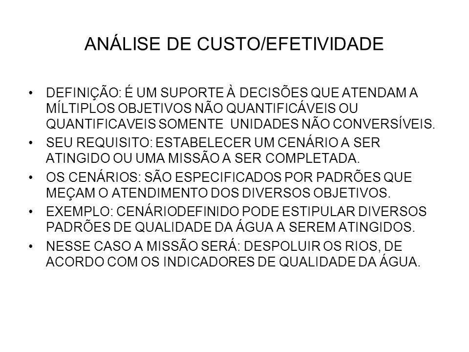 ANÁLISE DE CUSTO/EFETIVIDADE