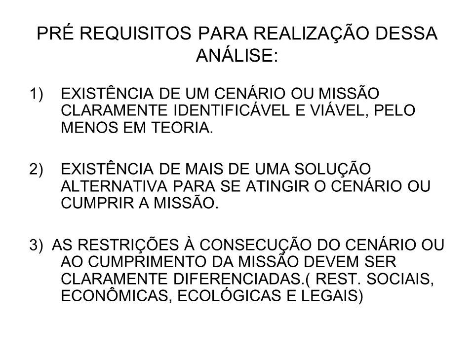 PRÉ REQUISITOS PARA REALIZAÇÃO DESSA ANÁLISE: