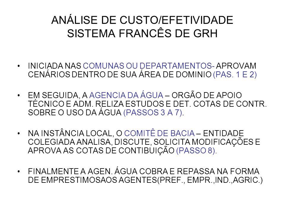ANÁLISE DE CUSTO/EFETIVIDADE SISTEMA FRANCÊS DE GRH