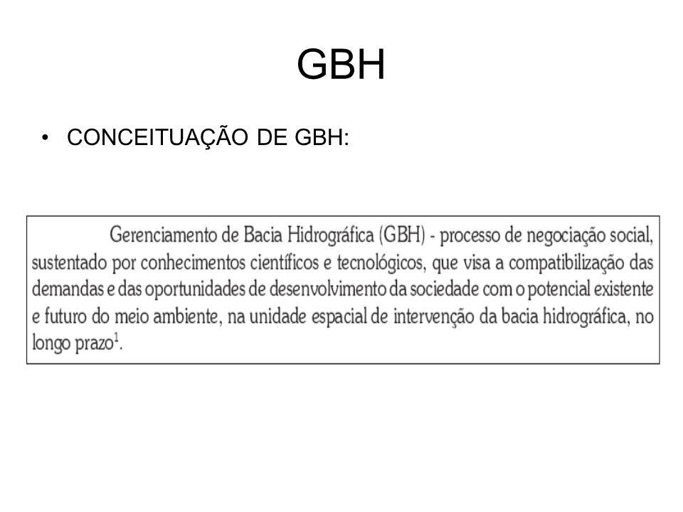 GBH CONCEITUAÇÃO DE GBH:
