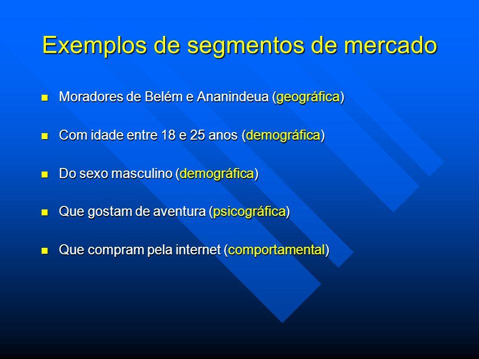 Exemplos de segmentos de mercado