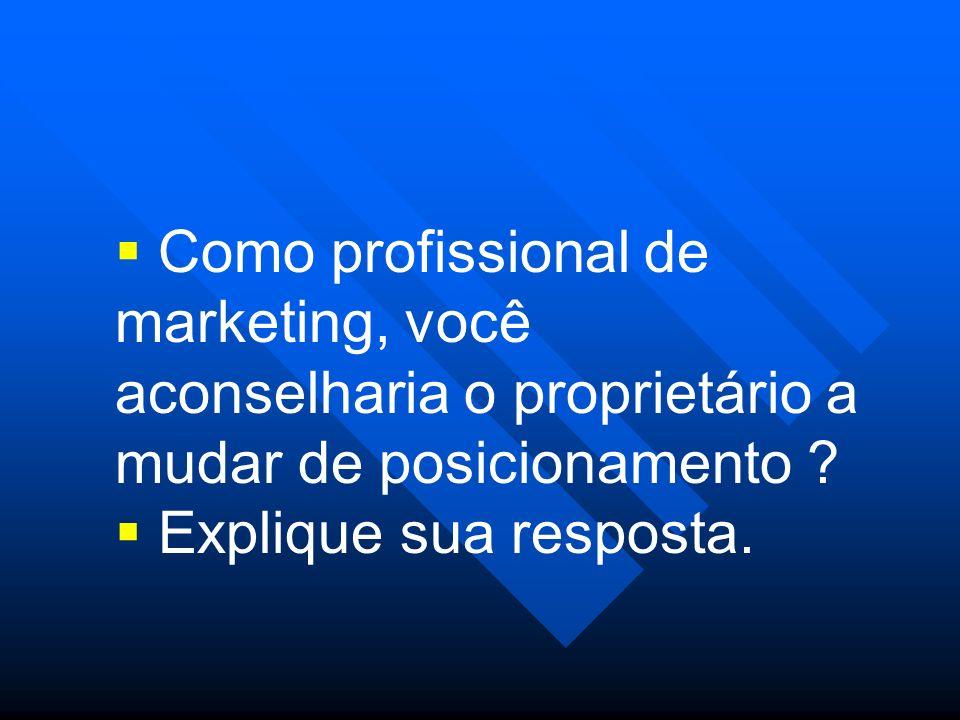 Como profissional de marketing, você aconselharia o proprietário a mudar de posicionamento