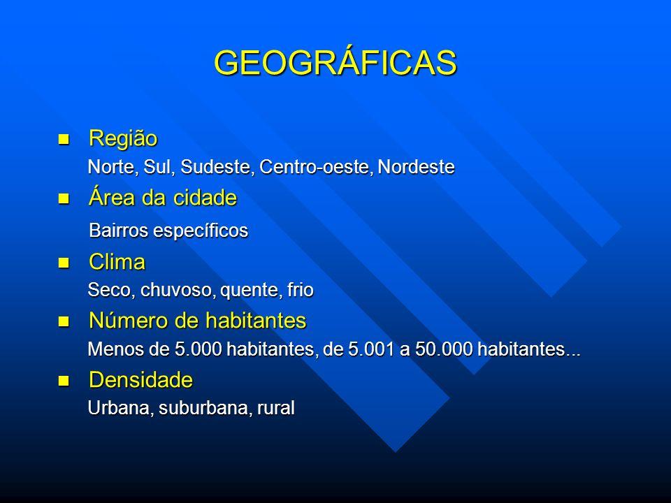 GEOGRÁFICAS Região Área da cidade Bairros específicos Clima