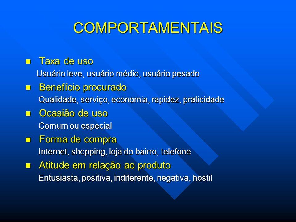 COMPORTAMENTAIS Taxa de uso Benefício procurado Ocasião de uso