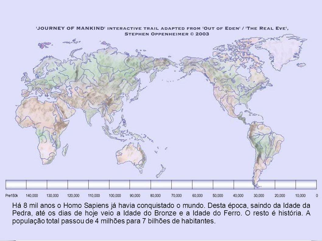 Há 8 mil anos o Homo Sapiens já havia conquistado o mundo