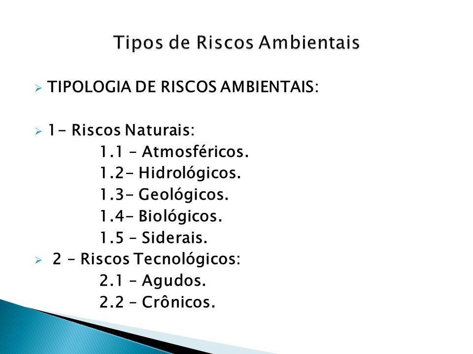 Tipos de Riscos Ambientais