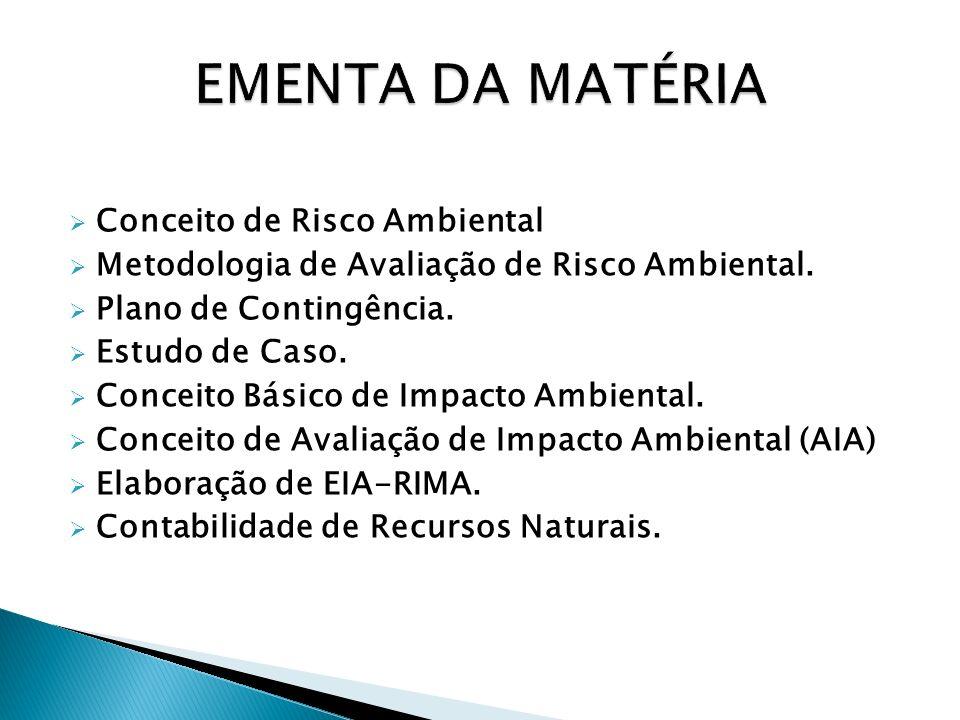 EMENTA DA MATÉRIA Conceito de Risco Ambiental