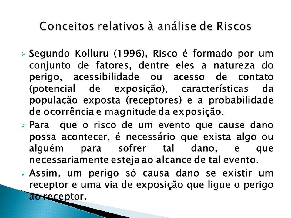 Conceitos relativos à análise de Riscos