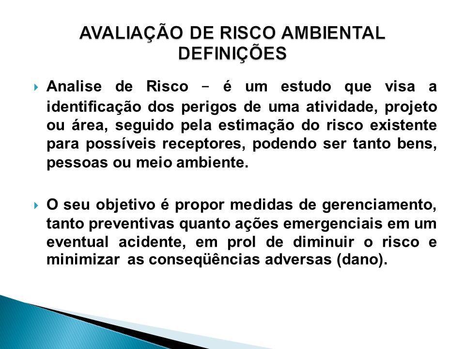AVALIAÇÃO DE RISCO AMBIENTAL DEFINIÇÕES