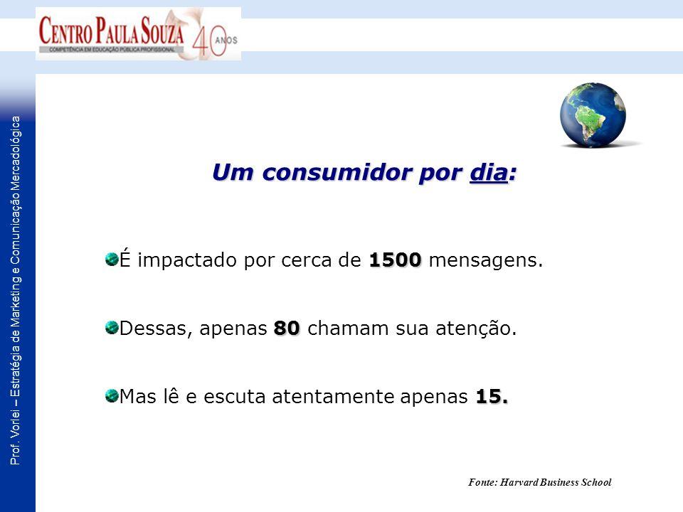 Um consumidor por dia: É impactado por cerca de 1500 mensagens.