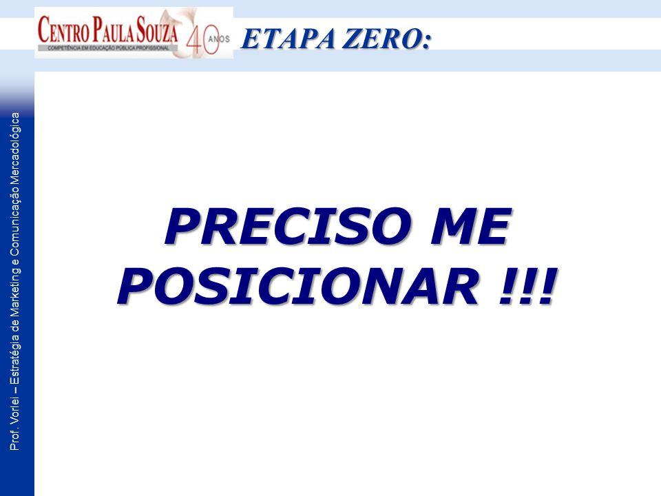 ETAPA ZERO: PRECISO ME POSICIONAR !!!