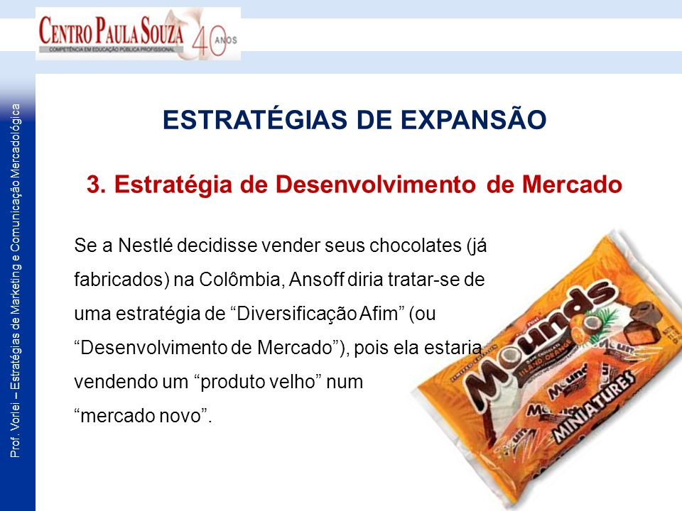 ESTRATÉGIAS DE EXPANSÃO 3. Estratégia de Desenvolvimento de Mercado