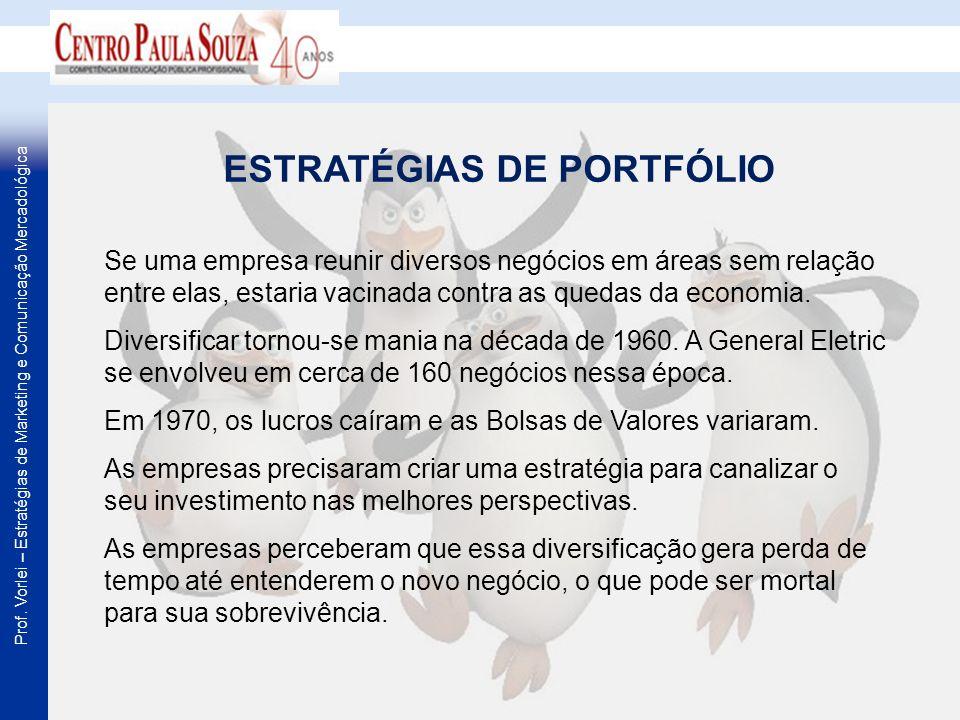 ESTRATÉGIAS DE PORTFÓLIO