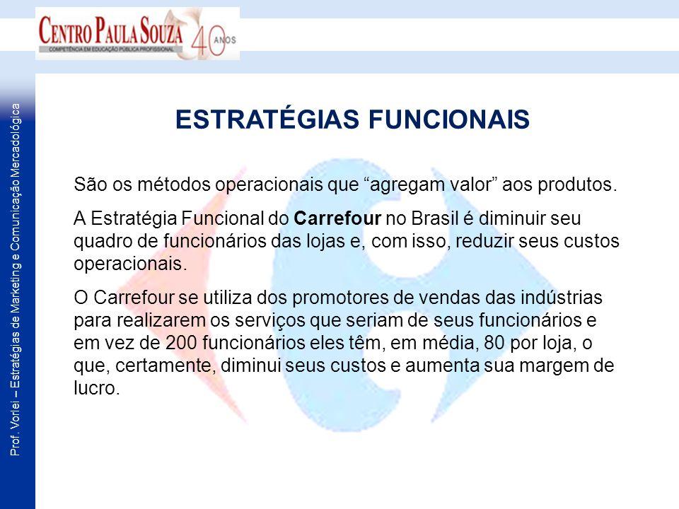 ESTRATÉGIAS FUNCIONAIS