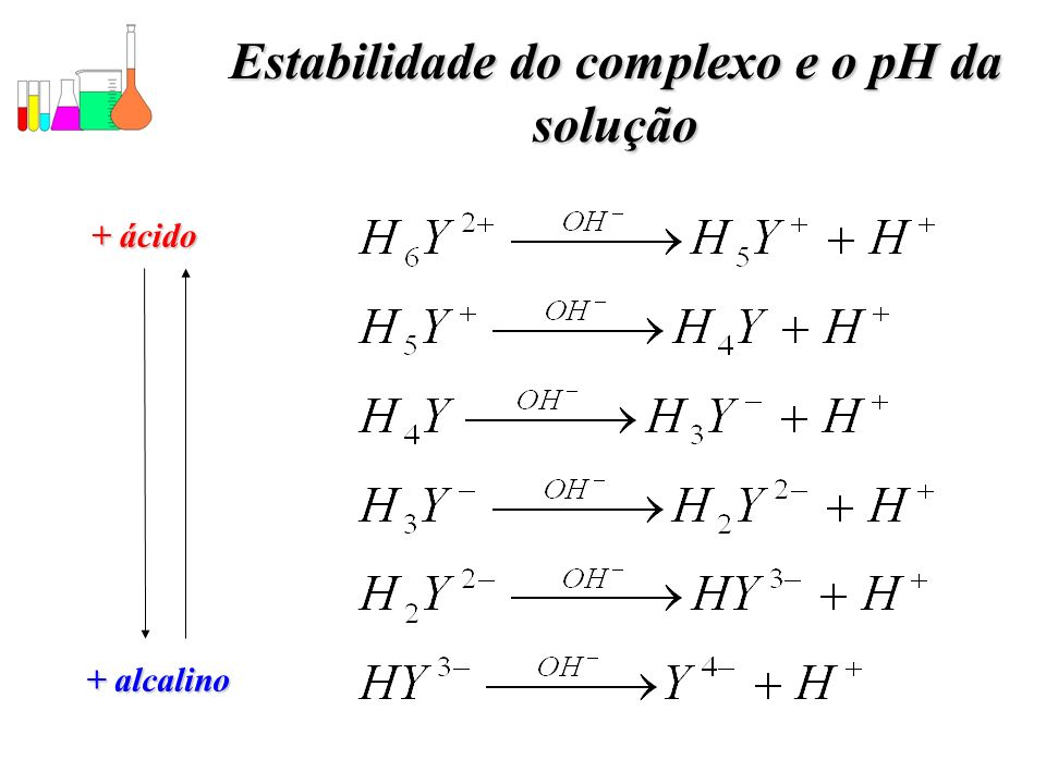 Estabilidade do complexo e o pH da solução