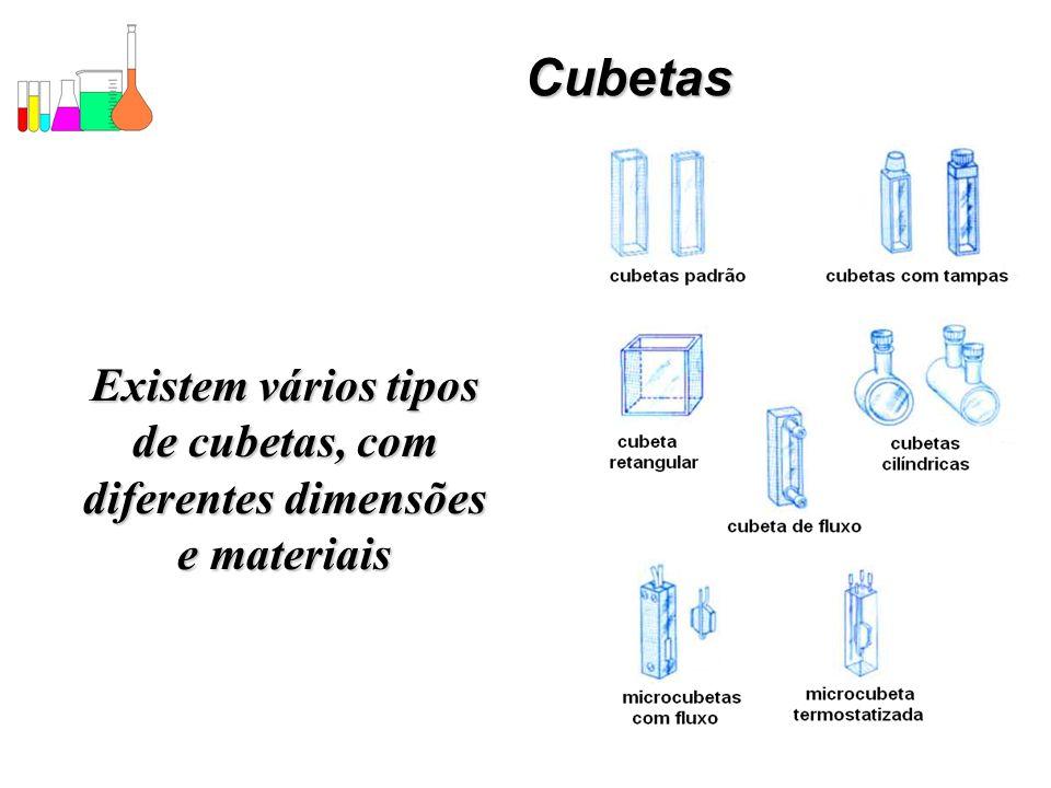 Existem vários tipos de cubetas, com diferentes dimensões e materiais