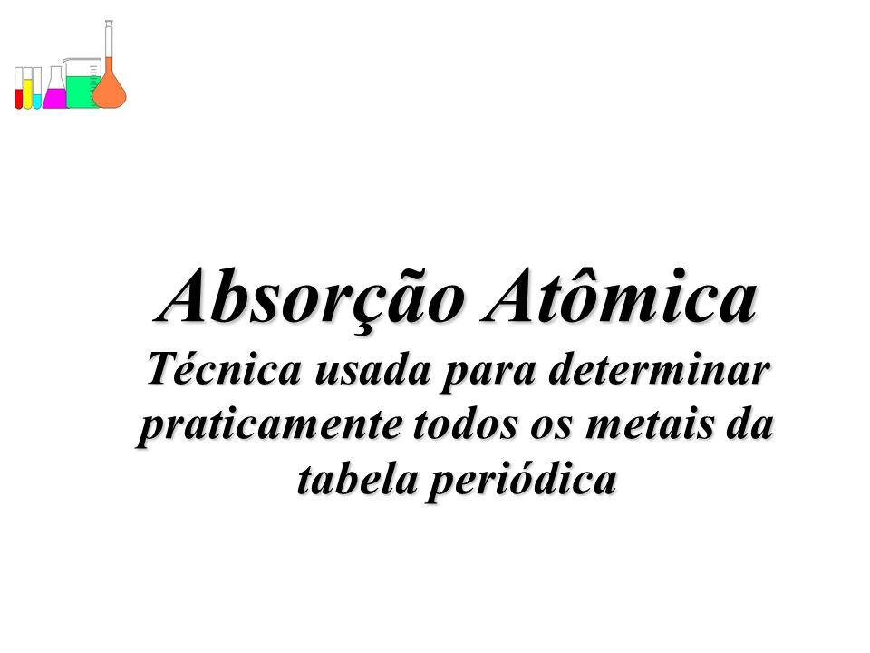 Absorção Atômica Técnica usada para determinar praticamente todos os metais da tabela periódica