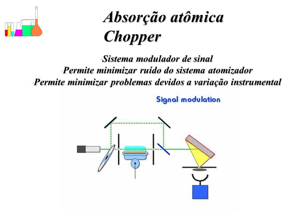 Absorção atômica Chopper Sistema modulador de sinal