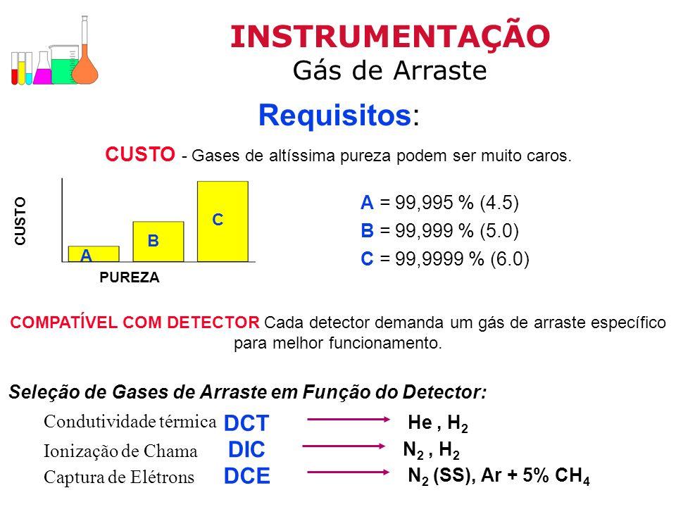 CUSTO - Gases de altíssima pureza podem ser muito caros.