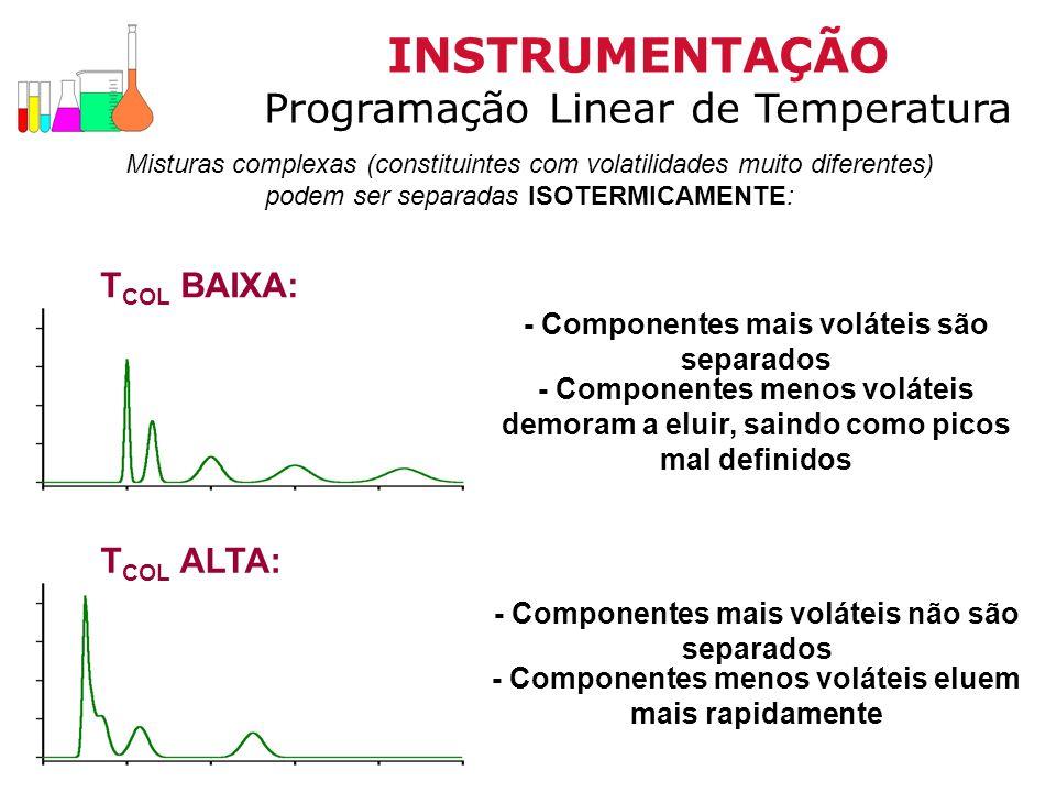 INSTRUMENTAÇÃO Programação Linear de Temperatura TCOL BAIXA: