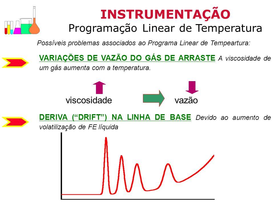 INSTRUMENTAÇÃO Programação Linear de Temperatura viscosidade vazão