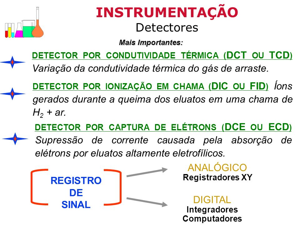 INSTRUMENTAÇÃO Detectores ANALÓGICO REGISTRO DE SINAL DIGITAL