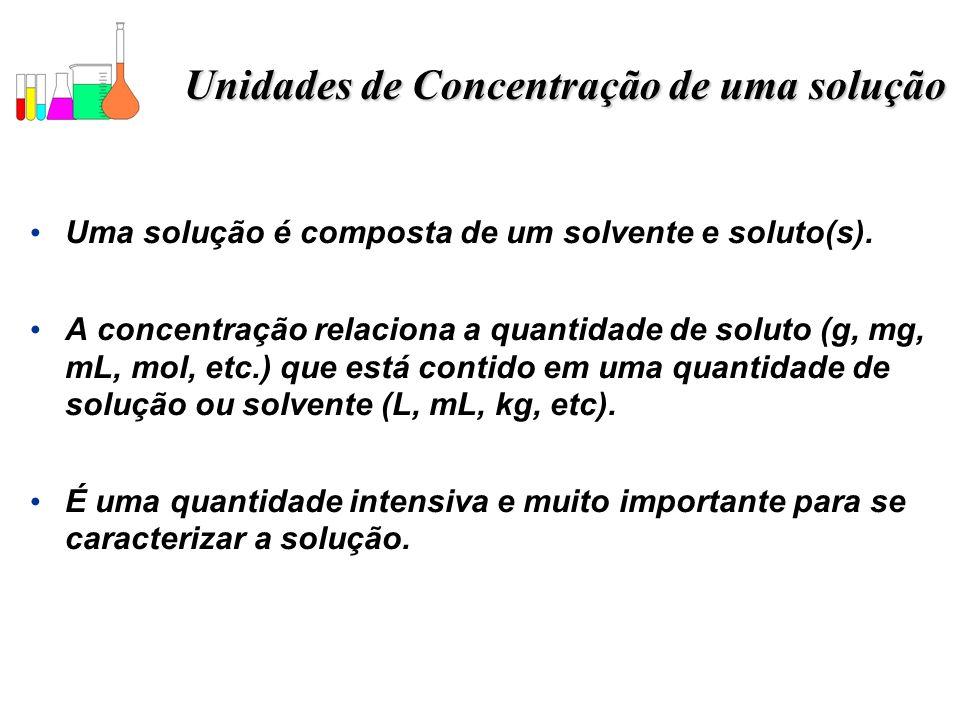 Unidades de Concentração de uma solução