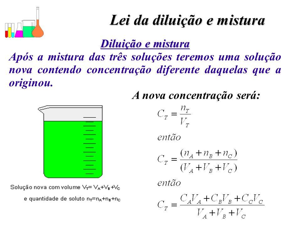 Lei da diluição e mistura