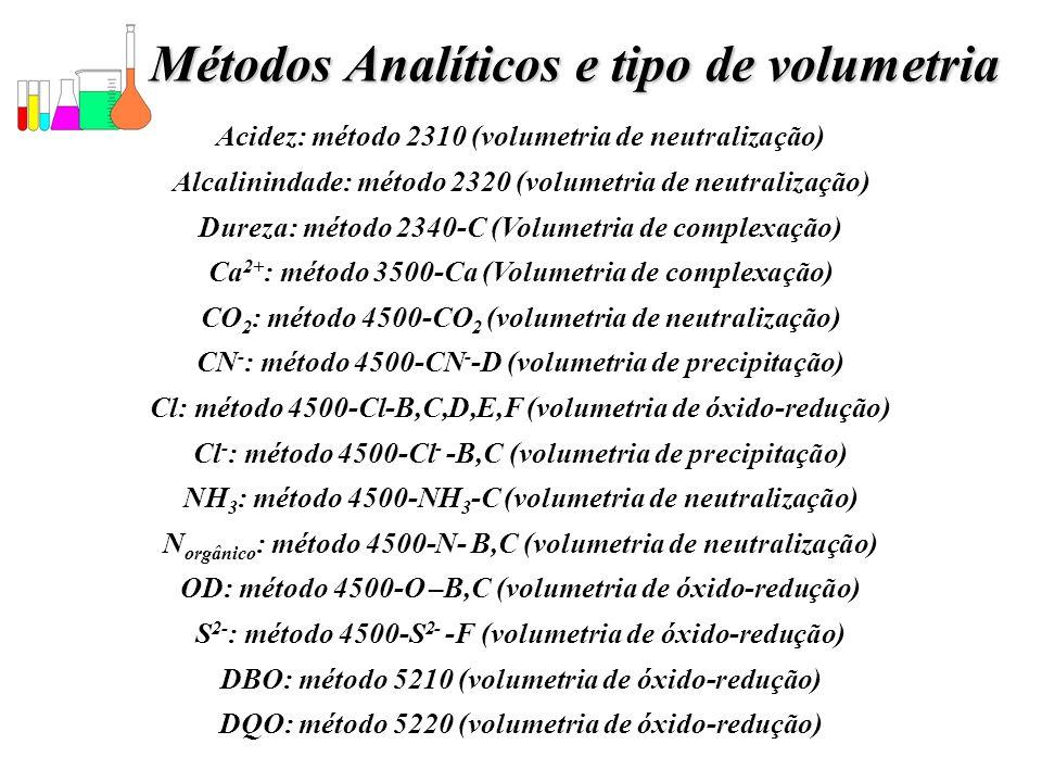 Métodos Analíticos e tipo de volumetria