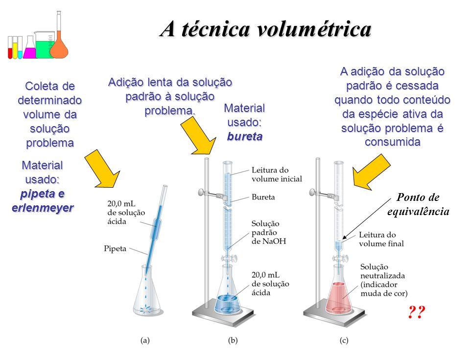 A técnica volumétrica A adição da solução padrão é cessada quando todo conteúdo da espécie ativa da solução problema é consumida.