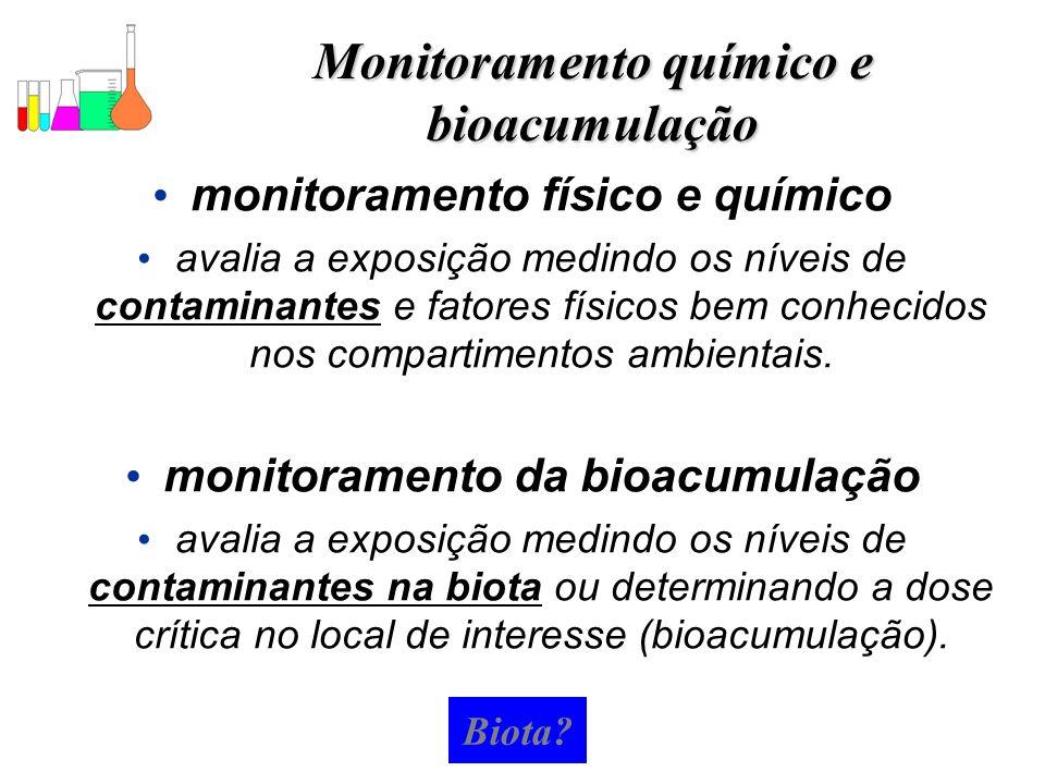 Monitoramento químico e bioacumulação