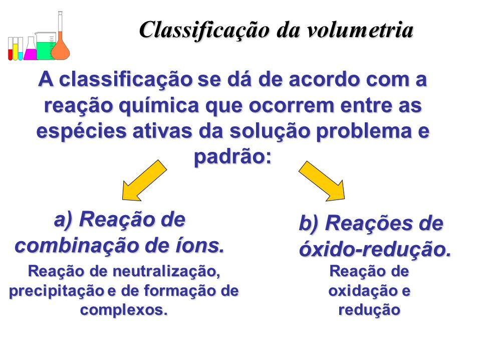 Classificação da volumetria