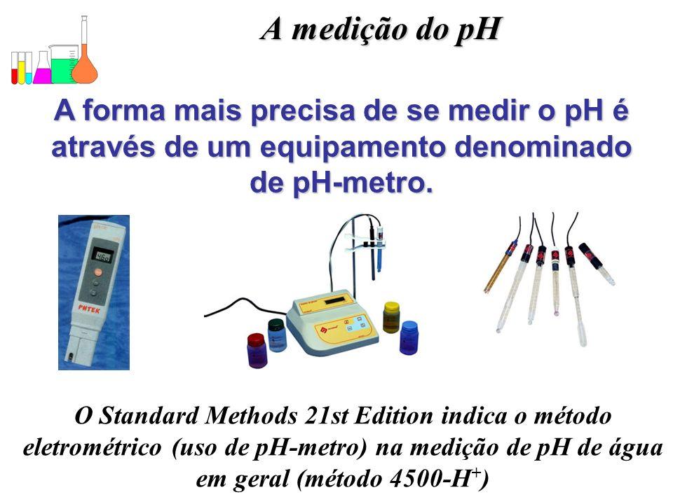 A medição do pH A forma mais precisa de se medir o pH é através de um equipamento denominado de pH-metro.