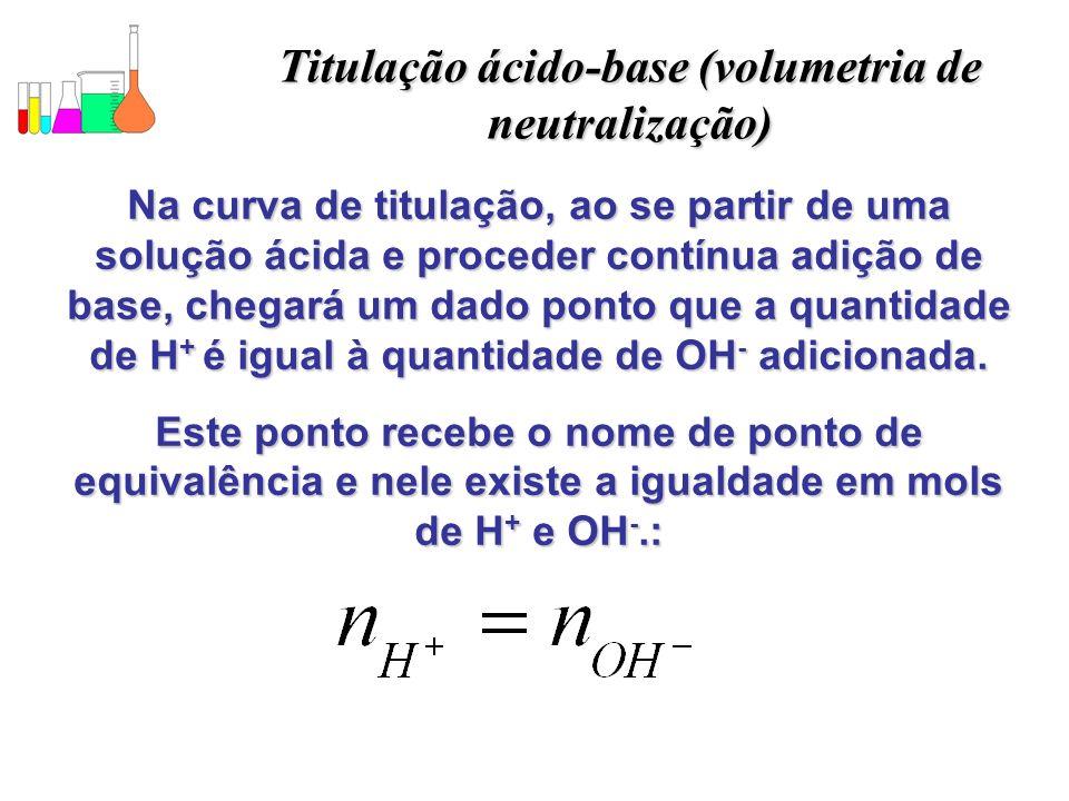Titulação ácido-base (volumetria de neutralização)
