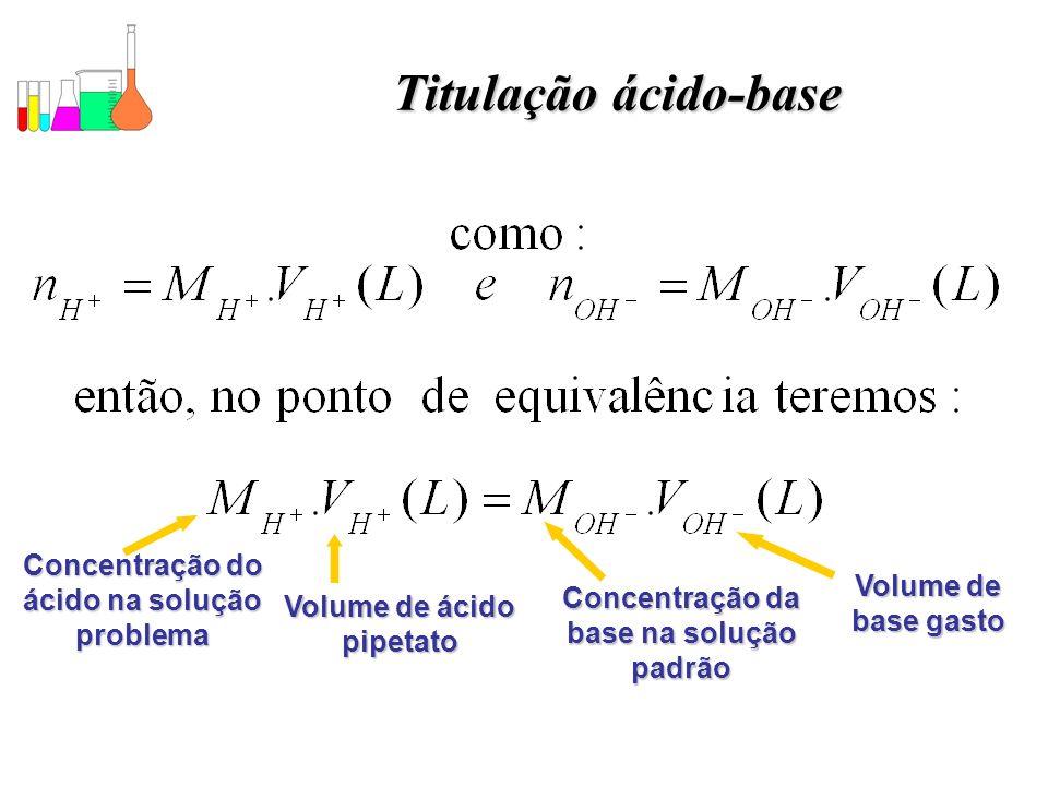 Titulação ácido-base Concentração do ácido na solução problema
