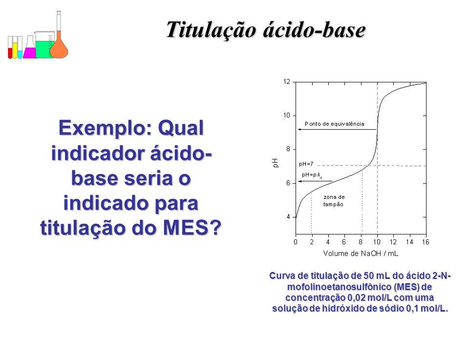Titulação ácido-base Exemplo: Qual indicador ácido- base seria o indicado para titulação do MES