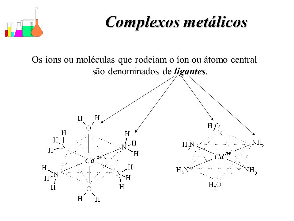 Complexos metálicosOs íons ou moléculas que rodeiam o íon ou átomo central são denominados de ligantes.