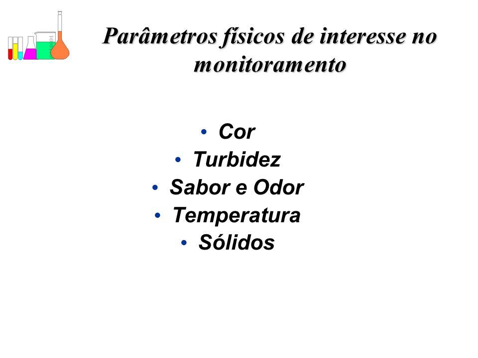 Parâmetros físicos de interesse no monitoramento