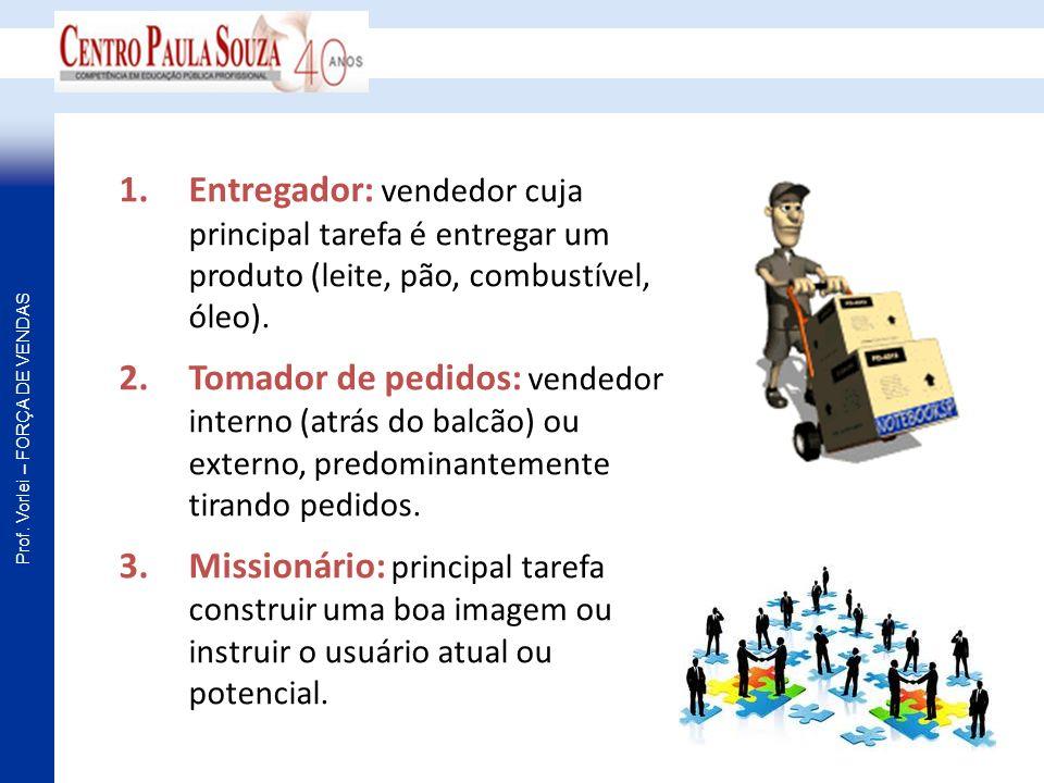 Entregador: vendedor cuja principal tarefa é entregar um produto (leite, pão, combustível, óleo).