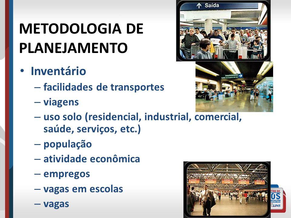 METODOLOGIA DE PLANEJAMENTO Inventário facilidades de transportes