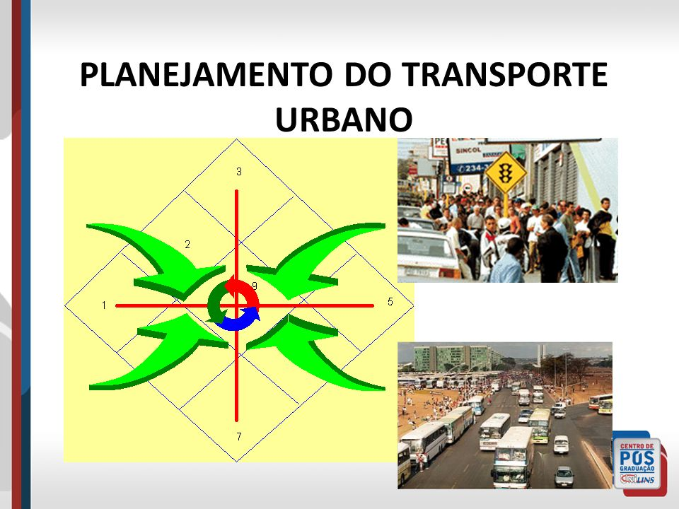 PLANEJAMENTO DO TRANSPORTE URBANO