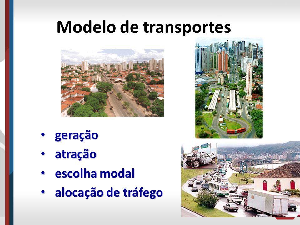 Modelo de transportes geração atração escolha modal