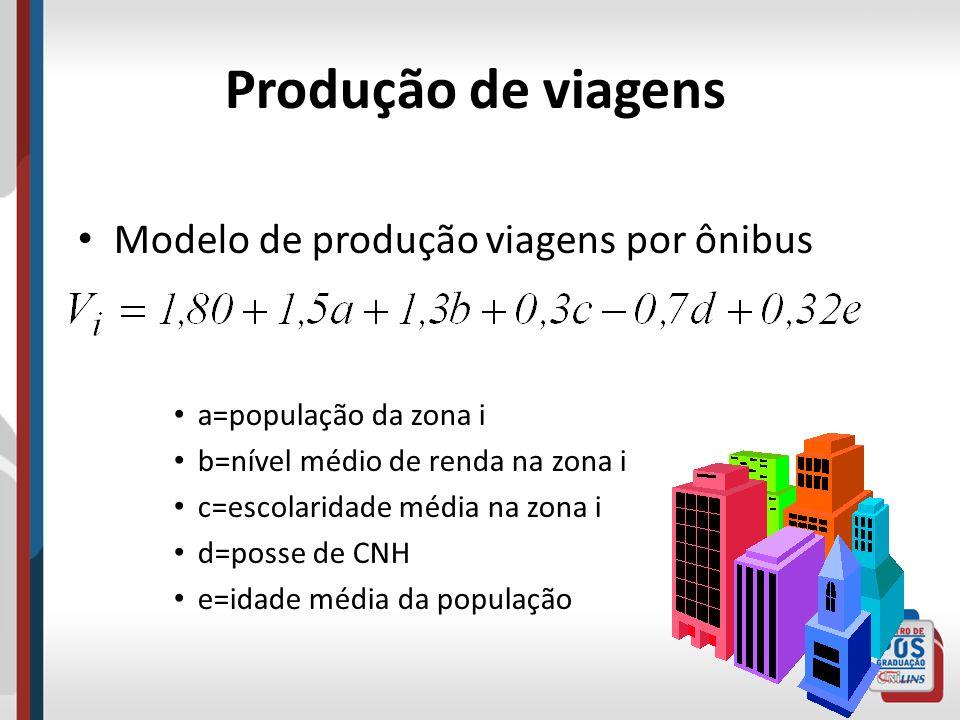 Produção de viagens Modelo de produção viagens por ônibus