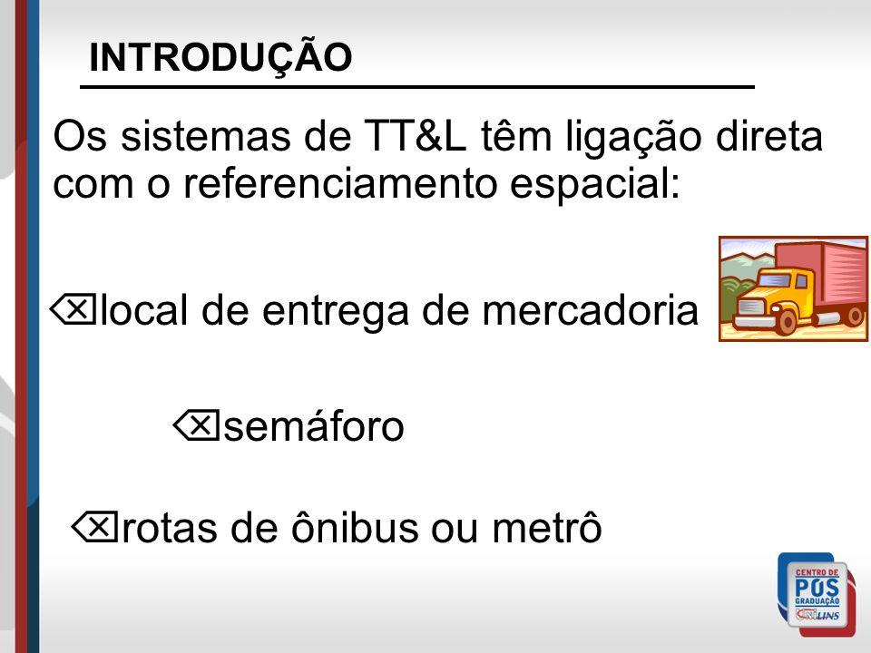 Os sistemas de TT&L têm ligação direta com o referenciamento espacial: