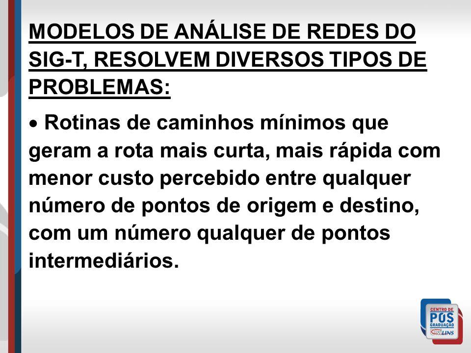 MODELOS DE ANÁLISE DE REDES DO SIG-T, RESOLVEM DIVERSOS TIPOS DE PROBLEMAS:
