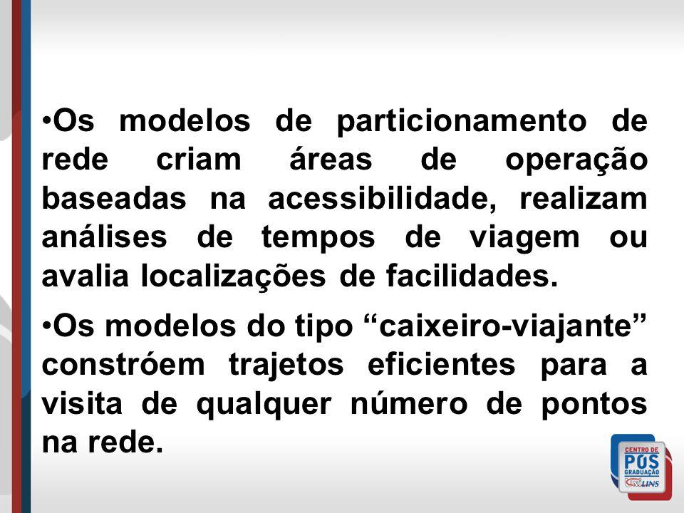 Os modelos de particionamento de rede criam áreas de operação baseadas na acessibilidade, realizam análises de tempos de viagem ou avalia localizações de facilidades.