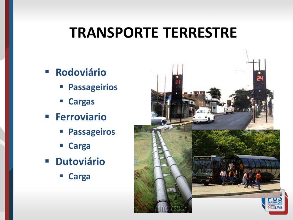 TRANSPORTE TERRESTRE Rodoviário Ferroviario Dutoviário Passageirios