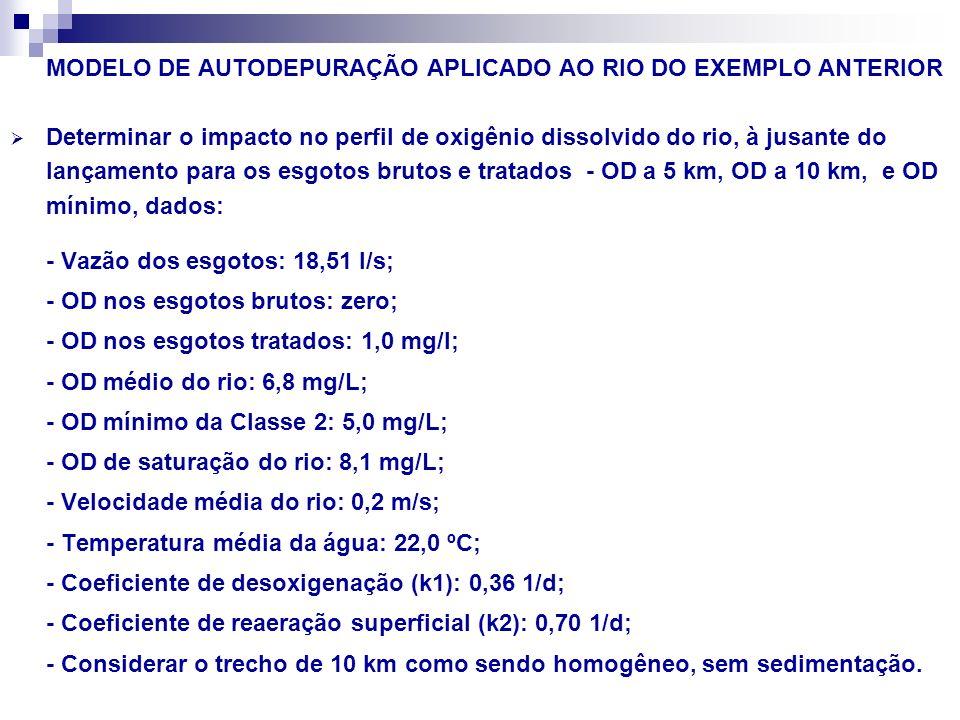 MODELO DE AUTODEPURAÇÃO APLICADO AO RIO DO EXEMPLO ANTERIOR