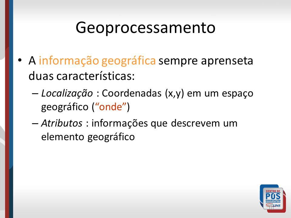 GeoprocessamentoA informação geográfica sempre aprenseta duas características: Localização : Coordenadas (x,y) em um espaço geográfico ( onde )